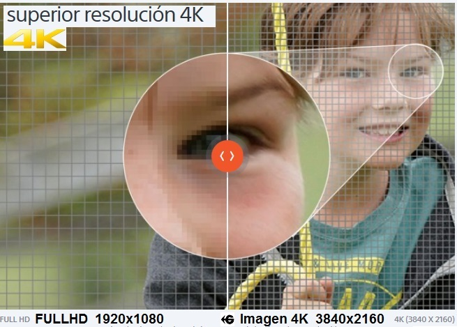resolucion camara video 4k Sony alquiler GimateG