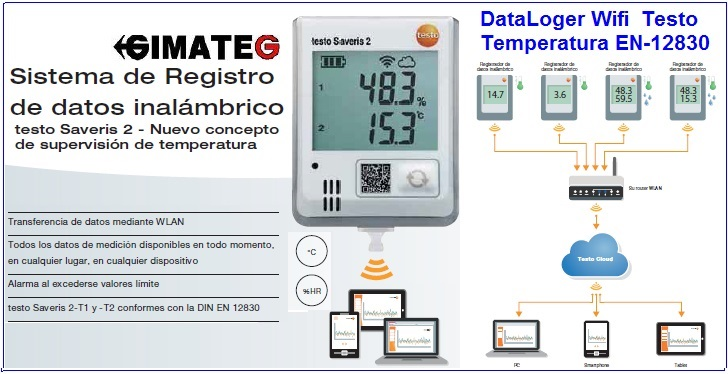 dataloger temperatura humedad wifi saveris 2 testo gimateg